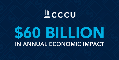 CCCU Institutions are responsible for $60 billion in economic impact annually
